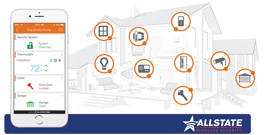 Smarthome diagram
